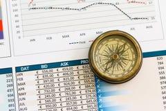 Juiste richting van uw zaken Stock Foto