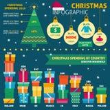 Jul som är infographic med prövkopiadata Arkivfoto