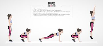 Jump up burpee. Sport exercises. Stage and reles of squar. Exercises with free weight. Illustration of an active lifestyle. Vector.  vector illustration