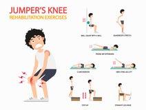 Jumper`s knee rehabilitation exercises infographic. Vector illustration Royalty Free Stock Image
