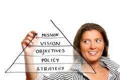 Junge Frau, die eine Geschäftspyramide zeichnet Stockfotos