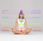 Junge Frau, die in einem Lotussitz meditiert Lizenzfreie Stockfotos