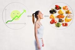 Junge Frau und ein Konzept der gesunden Diät lizenzfreie stockfotos