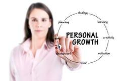 Junge Geschäftsfrau, die eine Markierung hält und Kreisstrukturdiagramm des persönlichen Wachstums auf transparentem Schirm zeichn Stockbild