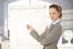 Junge Geschäftsfrau, die im Büro sich darstellt Stockfotos