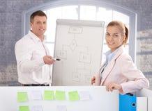 Junge Leute, die whiteboard beim Bürolächeln verwenden Lizenzfreies Stockfoto