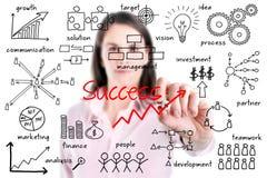 Junger Geschäftsfrau-Schreibenserfolg durch viele verarbeiten, lokalisiert. Lizenzfreies Stockbild