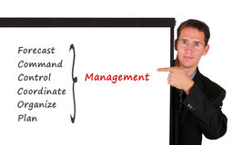 Junger Geschäftsmann am weißen Brett, das Führungsqualität und Verantwortung zeigt Stockfotos