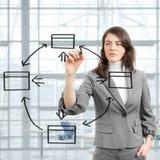 Junges Geschäftsfrauzeichnungs-Flussdiagramm. Stockbild