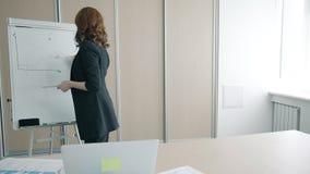 Junges weibliches Berufsschreiben auf whiteboard, unter Verwendung des Laptops im modernen Arbeitsplatz stock video