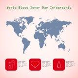 Juni för världsblodgivaredag 14 infographics Medicinska designbeståndsdelar vektor illustrationer