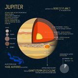 Jupiter detailed structure with layers vector illustration. Outer space science concept banner. Education poster for. Jupiter detailed structure with layers vector illustration