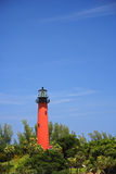 Jupiter Inlet Lighthouse Stock Images