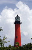 Jupiter Inlet Lighthouse Royalty Free Stock Image