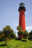 Jupiter Lighthouse Stock Photos