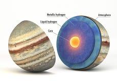 Jupiter-Monde mit Erdvergleich mit Titeln stock abbildung