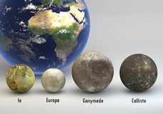 Jupiter moons with Earth comparison with captions. This image represents the comparison between the moons of Jupiter with the Earth in a precise scientific Stock Photos