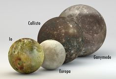 Jupiter moons in size comparison with captions. This image represents the comparison between the moons of Jupiter in size comparison in a precise scientific Royalty Free Stock Photography