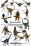 Jurassic Dinosaurs Royalty Free Stock Images