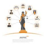 Justice Concept夫人 免版税库存照片