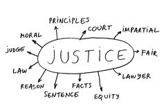 Justice topics. Important topics about justice practices stock photography