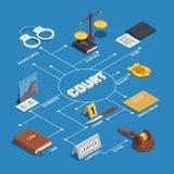 Justicia Isometric Flowchart Poster de la ley stock de ilustración