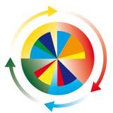kółkowy diagram Zdjęcia Stock