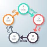 Kółkowy infographics Biznesowy diagram z 5 krokami Obraz Stock
