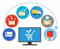 Köp köp över internet, intrig, sändnings, färg, lägenhet stock illustrationer