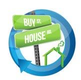 Köp symbolet för husfastighetvägen stock illustrationer
