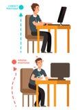 Körper falsch und korrekt, Person korrekte oder falsche Vektorillustration sitzen stock abbildung