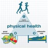 Körperliche Gesundheit infographic Lizenzfreie Stockbilder