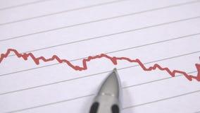 4k用于认为,分析或者股市贸易的财政图表 股票视频