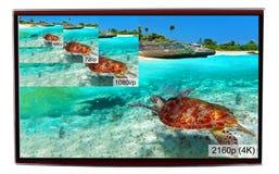 4K电视显示 免版税库存照片