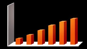 4k 3D animation of 2D vector bar graph chart showing a steady increase in profits.