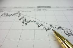K-lijn grafiek van voorraad en pen royalty-vrije stock afbeeldingen