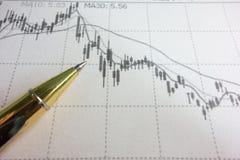 K-lijn grafiek van voorraad en pen stock fotografie