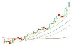 Stock market candle line chart of bullish trend Stock Images