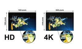 4K television display Stock Photos