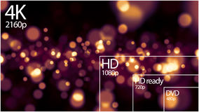 4K television resolution display with comparison of resolutions. 3D render Stock Photos