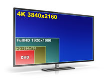 4K TV display with comparison of screen resolutions. Creative abstract digital television cinema entertainment technology concept: 4K TV display or computer PC Royalty Free Stock Photos