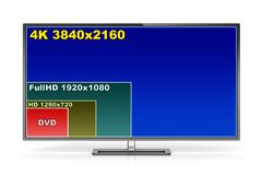 4K TV display with comparison of screen resolutions Stock Image