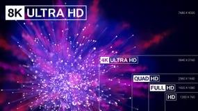 8K ultrahd, 4K UHD, Vierling HD, Volledige vector de resolutiepresentatie van HD royalty-vrije illustratie