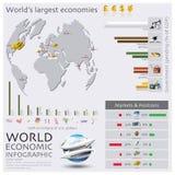 Kaart van de Wereld Economische Infographic Stock Fotografie