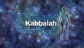 Kabbalah Tree of Life Word Cloud. Female silhouette with Kabbalah Tree of Life outline beside a relevant word cloud against a cosmic deep space background stock photo