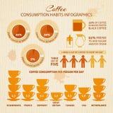 Kaffe som är infographic med prövkopiadata Royaltyfria Bilder