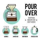Kaffe som bryggar metoder Häll över olik väg royaltyfri illustrationer