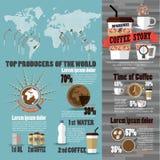 Kaffee infographics Lizenzfreie Stockbilder