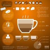 Kaffee Infographics-Design Lizenzfreie Stockbilder