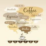 Kaffee - Wort-Wolke Stockfotos